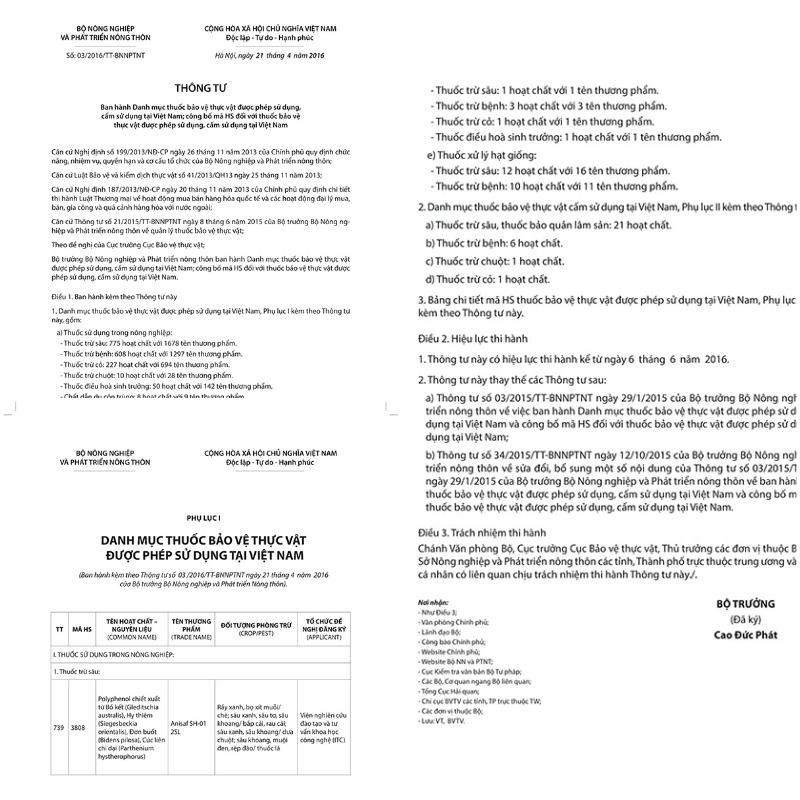 Thông Tư Về Danh Mục Thuốc Bảo Vệ Thực Vật Được Cấp Phép Tại Việt Nam